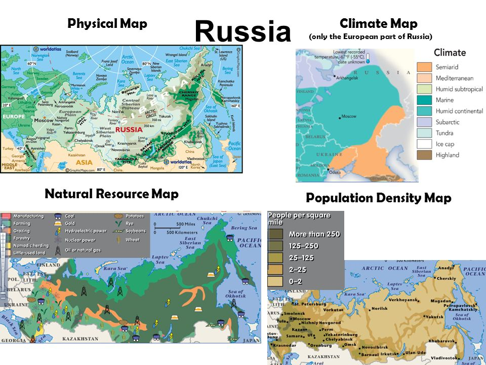 Europes Natural Resources