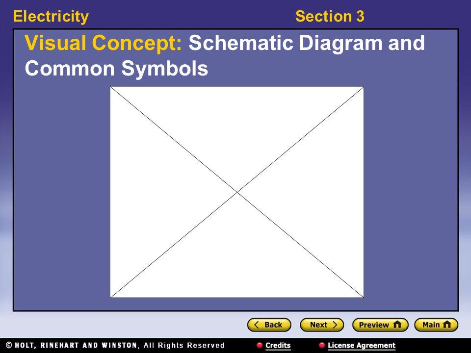 Visual Concept: Schematic Diagram and Common Symbols