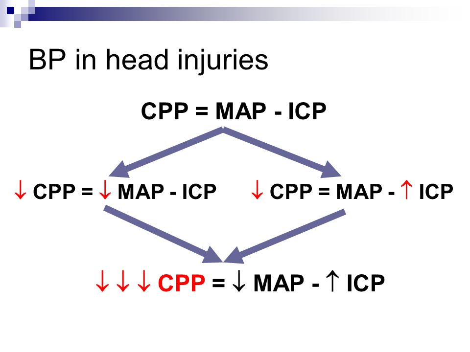 relationship between map icp cpp