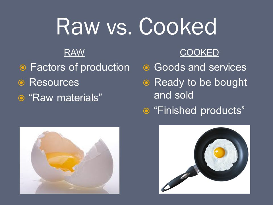 Raw vs. Cooked Factors of production Resources Raw materials