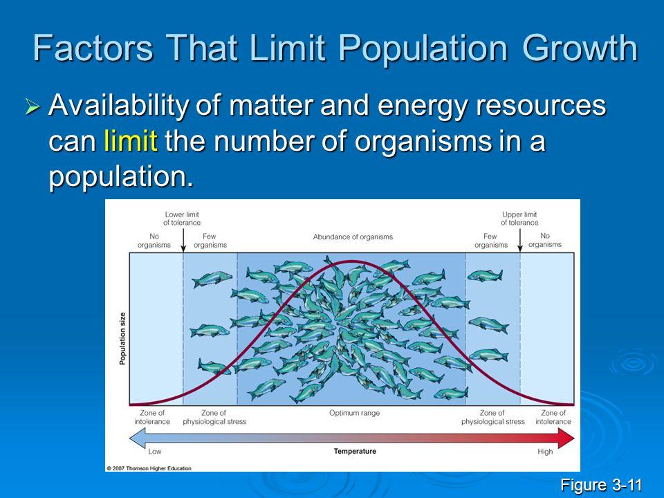 Factors That Limit Population Growth