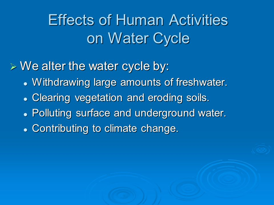 Effects of Human Activities on Water Cycle