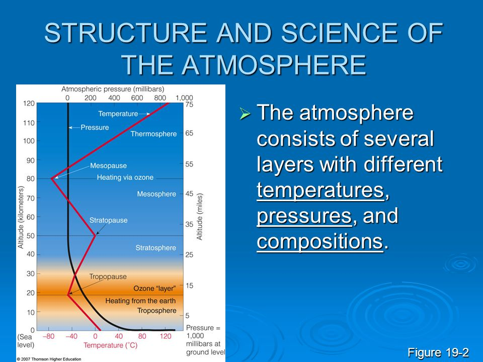 STRUCTURE AND SCIENCE OF THE ATMOSPHERE