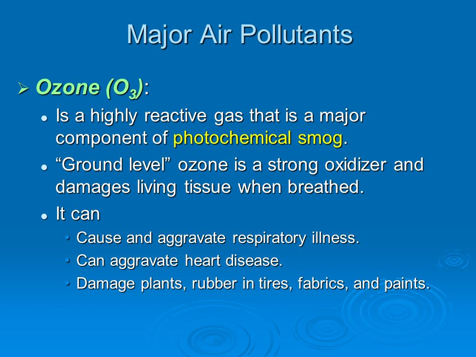 Major Air Pollutants Ozone (O3):