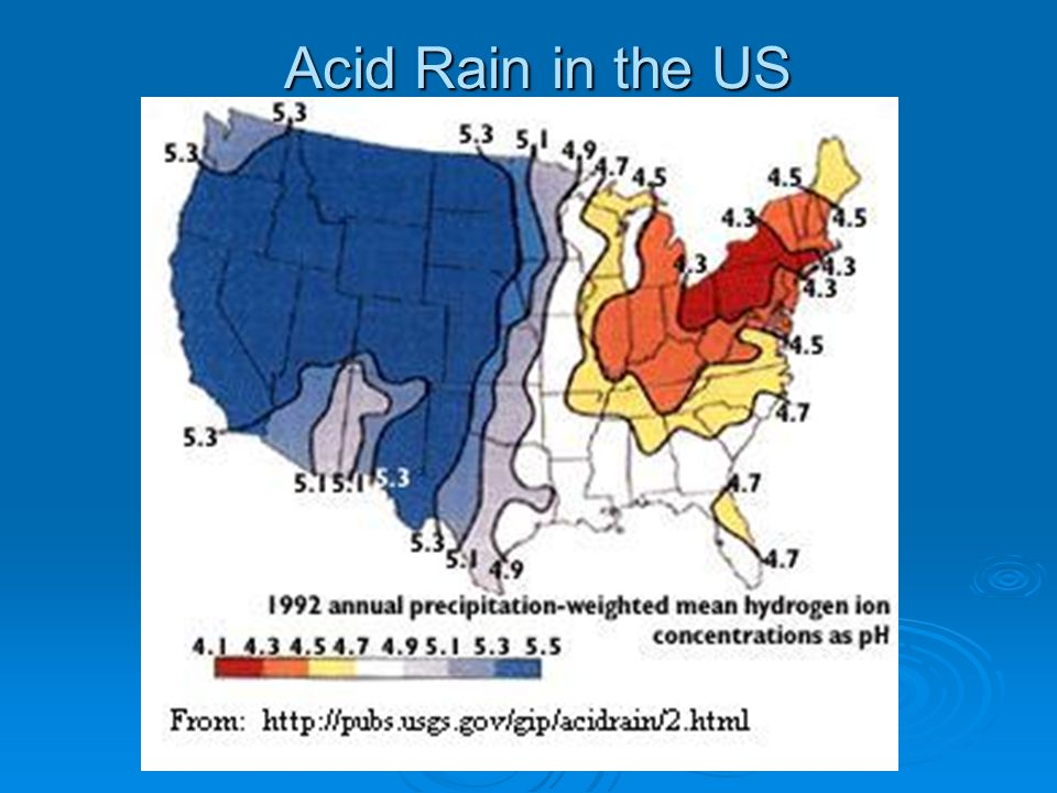Acid Rain in the US