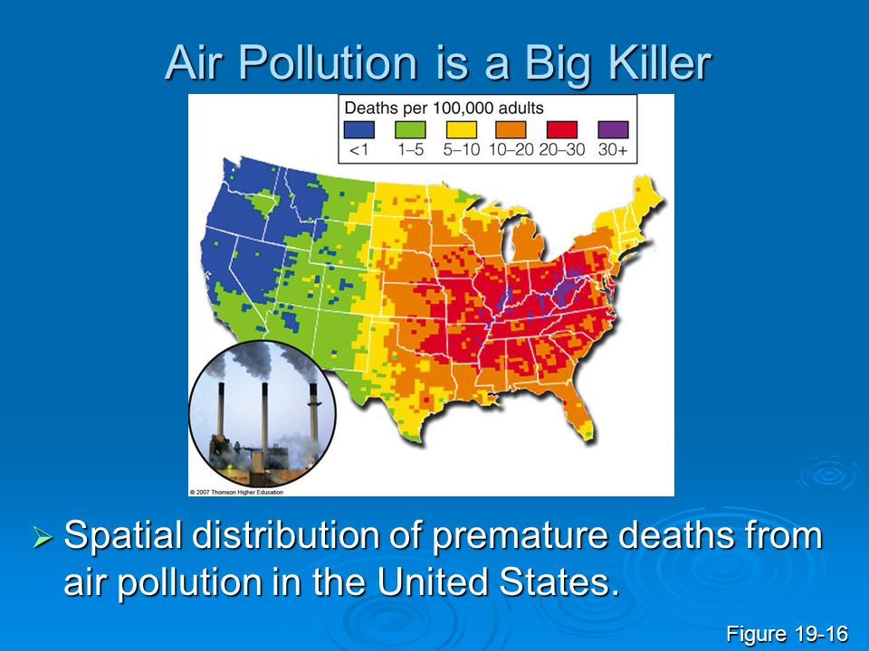 Air Pollution is a Big Killer