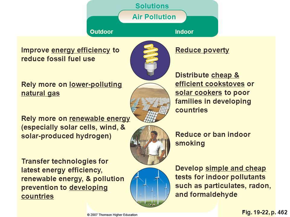 Improve energy efficiency to reduce fossil fuel use Reduce poverty