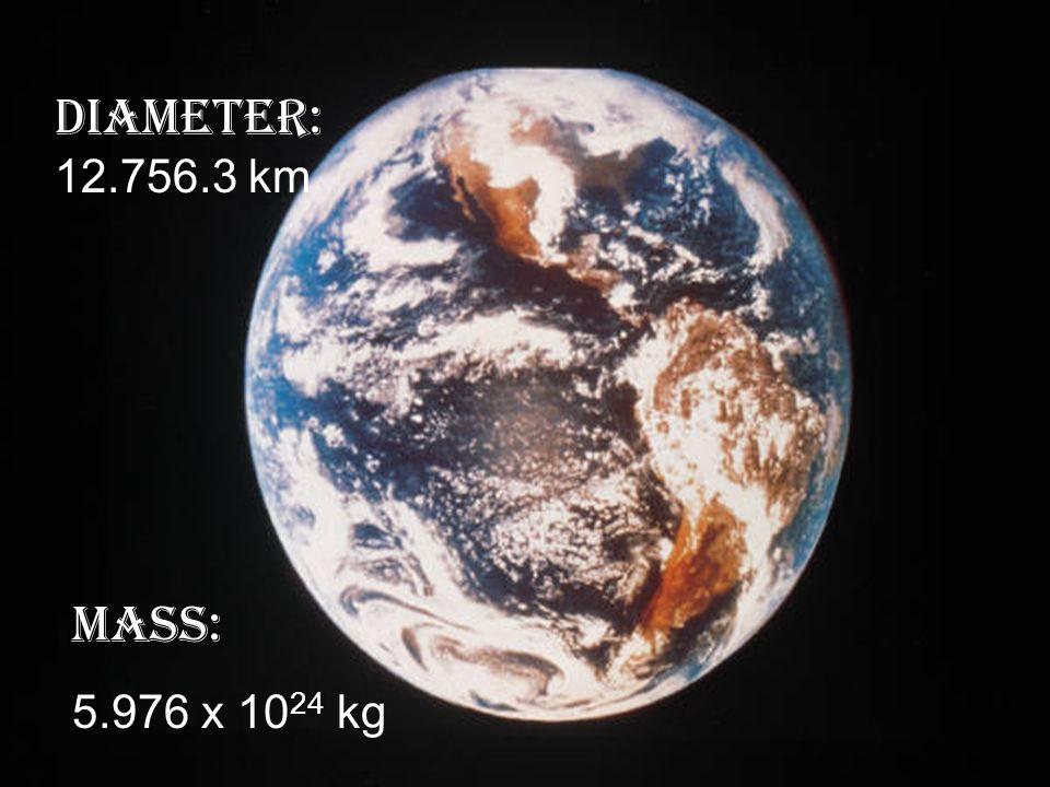 Diameter: 12.756.3 km Mass: 5.976 x 1024 kg