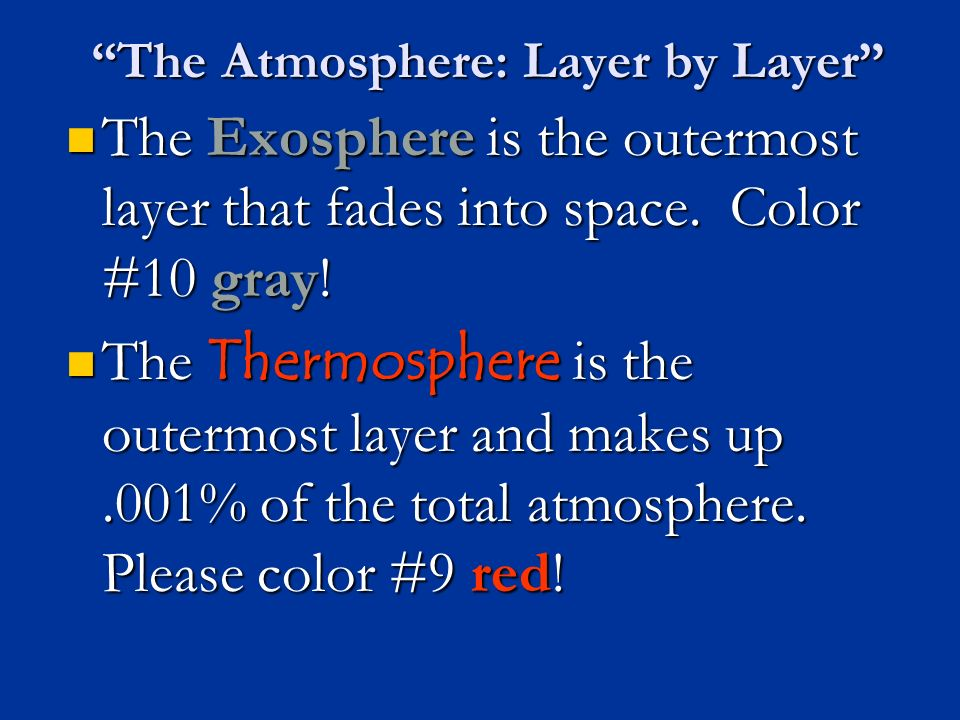 The Atmosphere: Layer by Layer