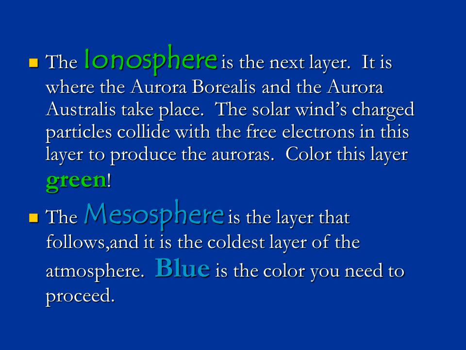 The Ionosphere is the next layer