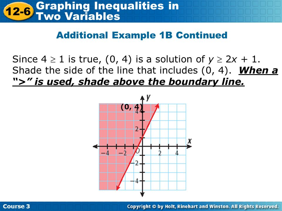 Additional Example 1B Continued