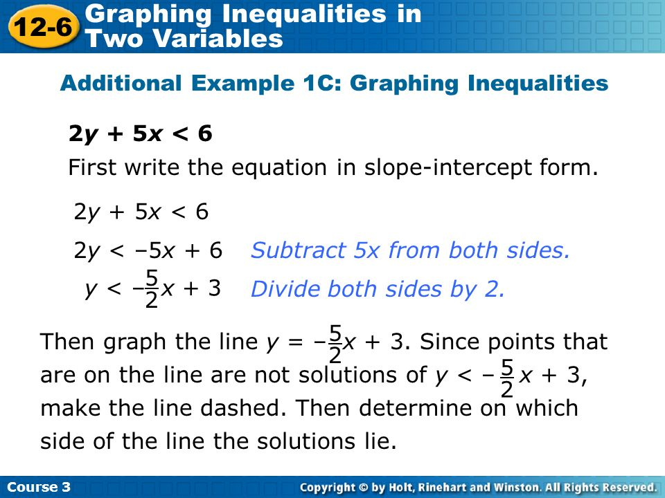 Additional Example 1C: Graphing Inequalities