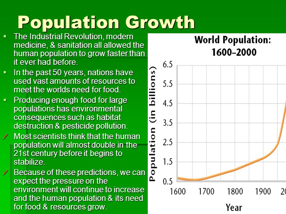 Population Growth The Industrial Revolution, modern medicine, & sanitation all allowed the human population to grow faster than it ever had before.