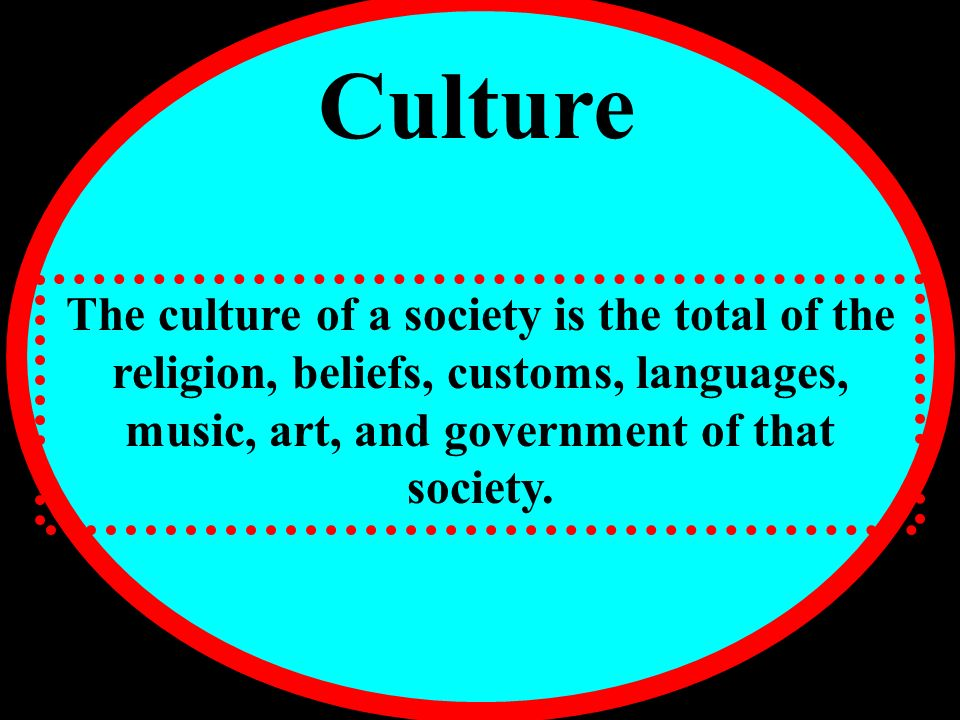 Culture The culture of a society is the total of the religion, beliefs, customs, languages, music, art, and government of that society.