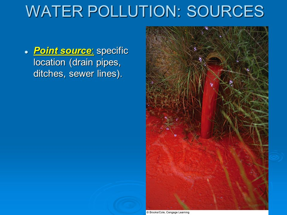 WATER POLLUTION: SOURCES