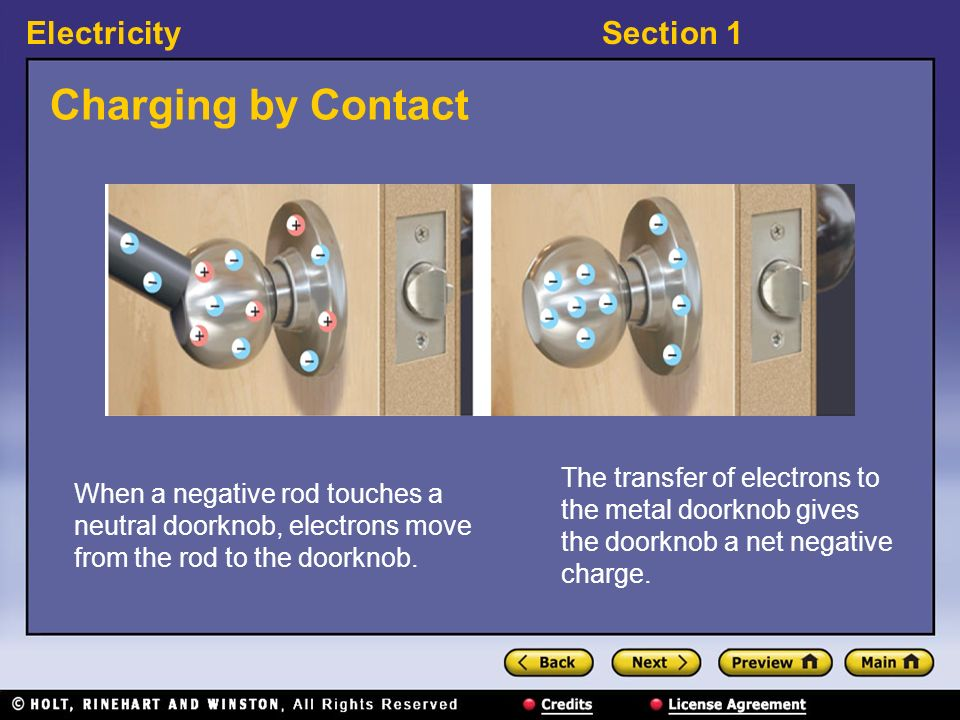 Charging by Contact The transfer of electrons to the metal doorknob gives the doorknob a net negative charge.