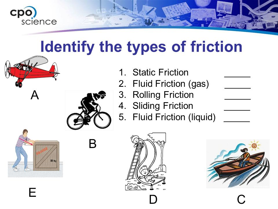 Identify the types of friction
