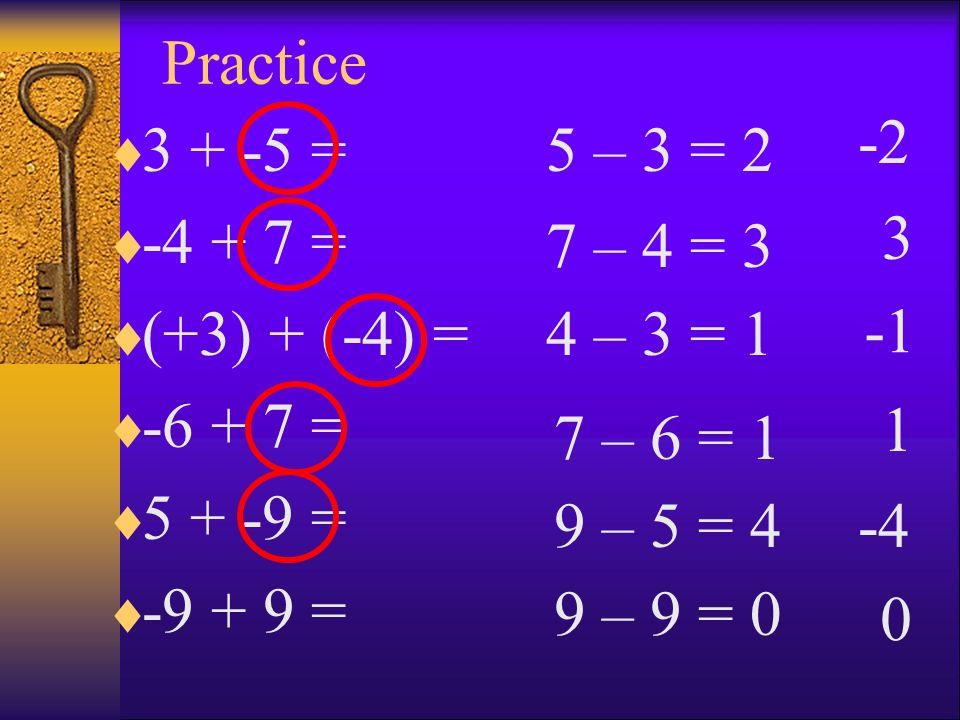 Practice -2. 3 + -5 = -4 + 7 = (+3) + (-4) = -6 + 7 = 5 + -9 = -9 + 9 = 5 – 3 = 2. 3. 7 – 4 = 3.