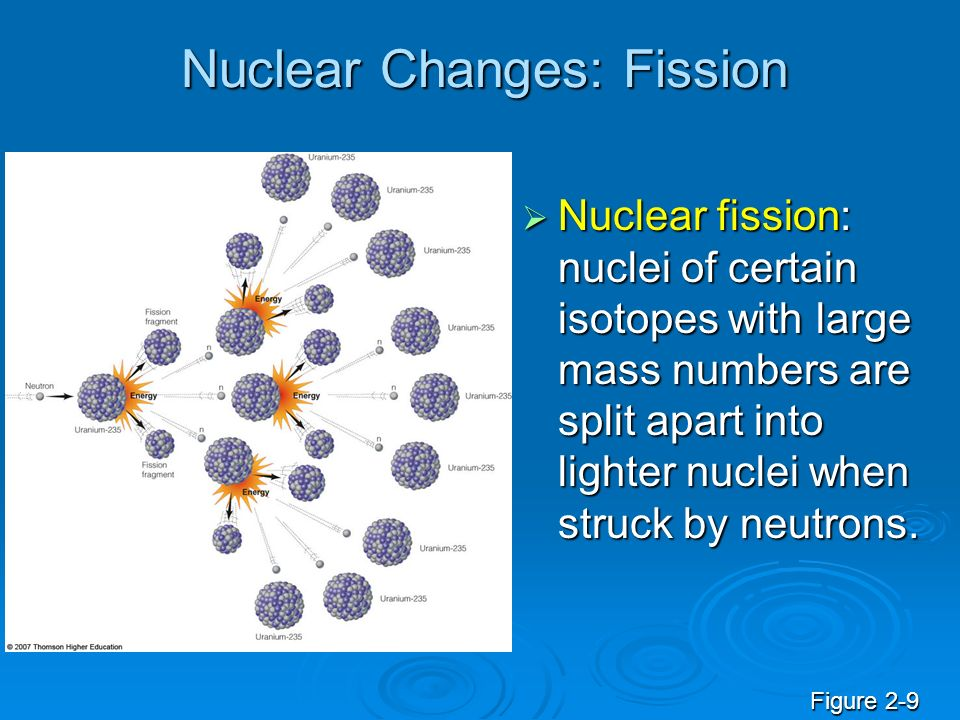 Nuclear Changes: Fission