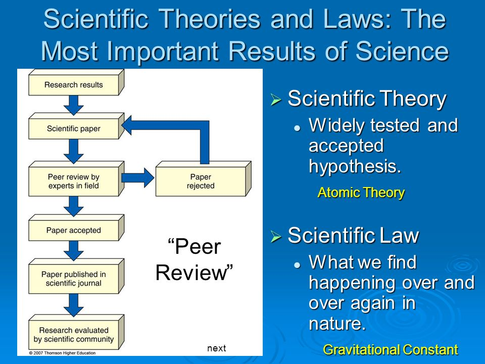 Scientific Theories and Laws: The Most Important Results of Science
