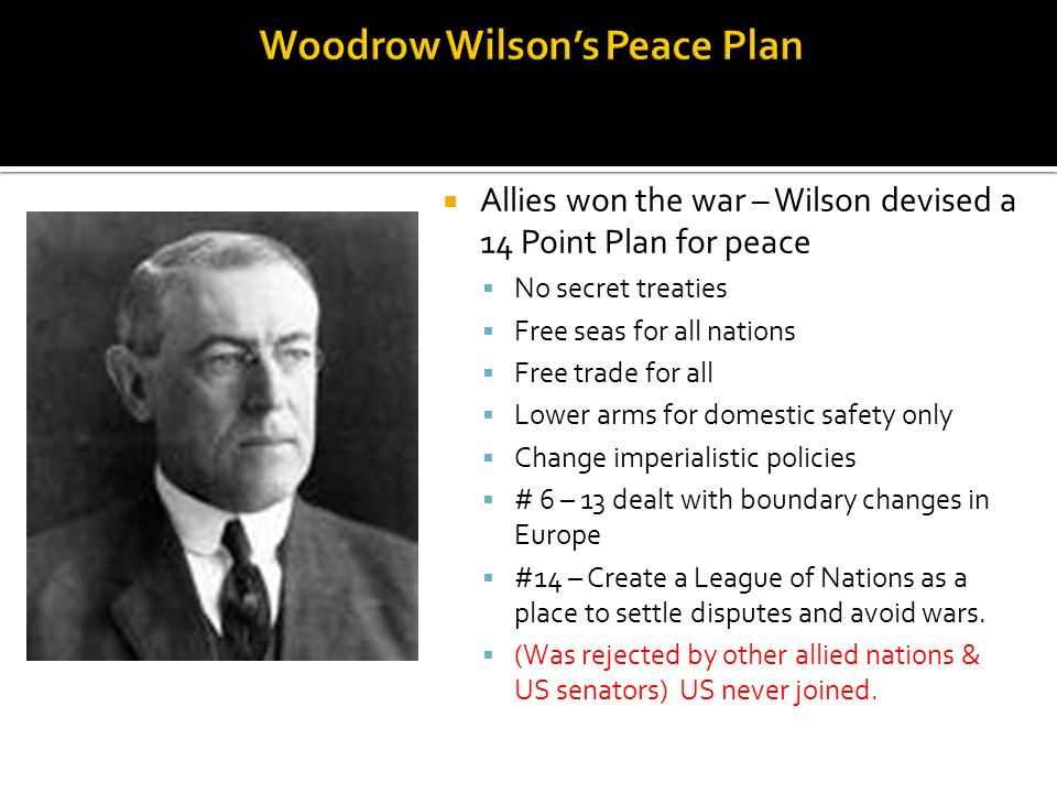 Woodrow Wilson's Peace Plan