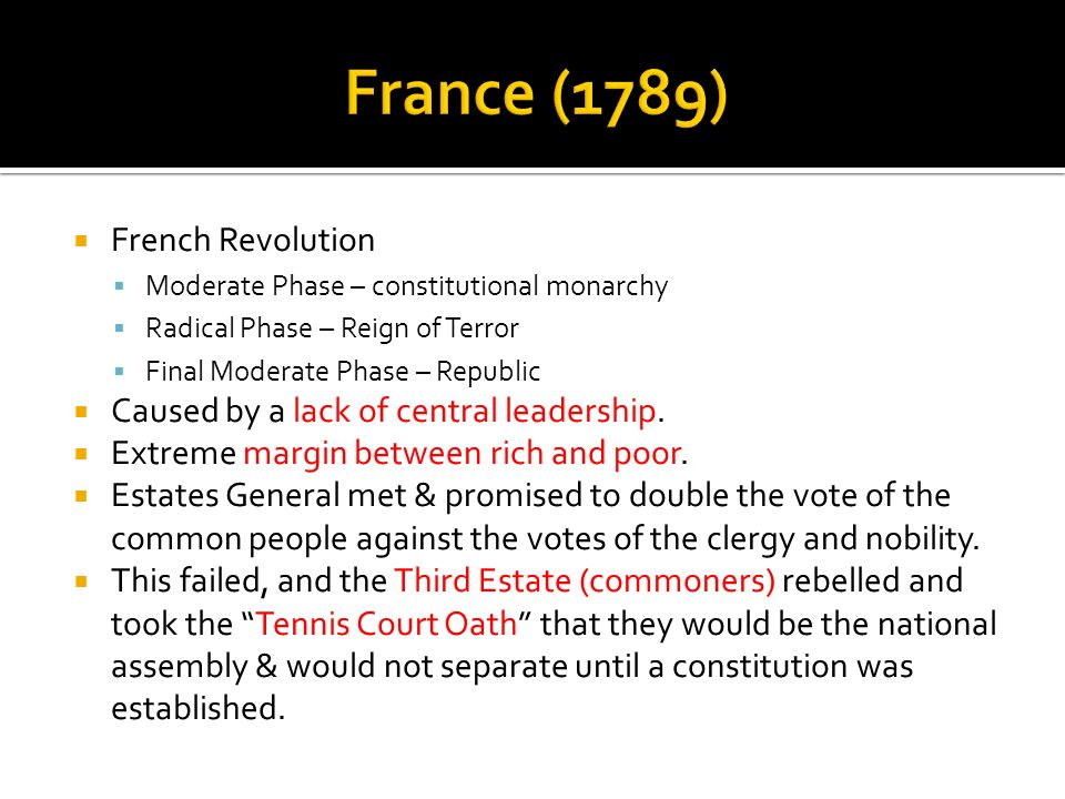France (1789) French Revolution