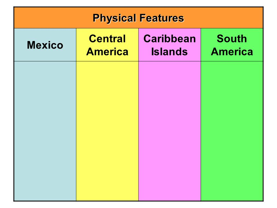 Physical Features Mexico Central America Caribbean Islands South America