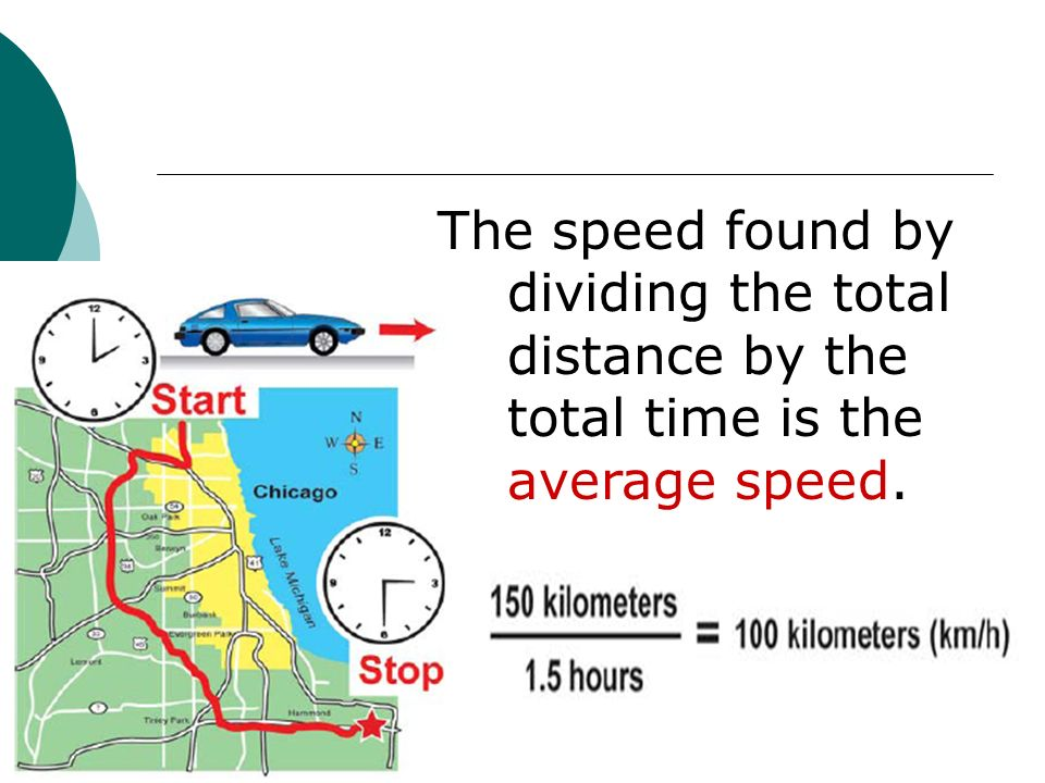 The speed found by dividing the total distance by the total time is the average speed.