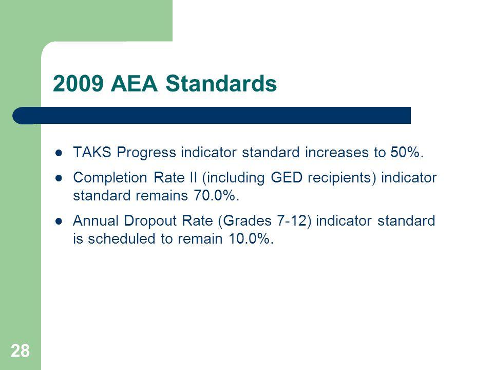 2009 AEA Standards TAKS Progress indicator standard increases to 50%.