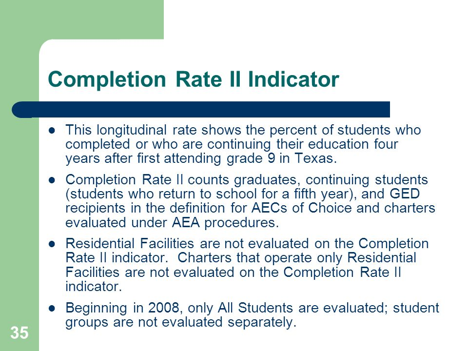 Completion Rate II Indicator