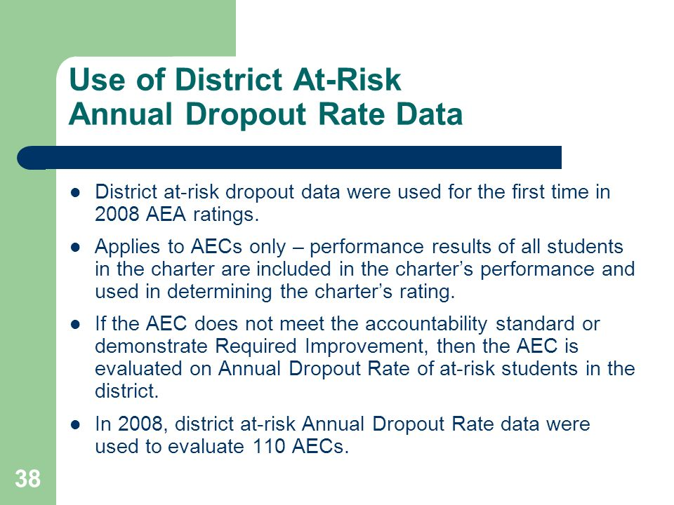 Use of District At-Risk Annual Dropout Rate Data