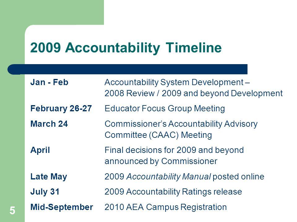 2009 Accountability Timeline