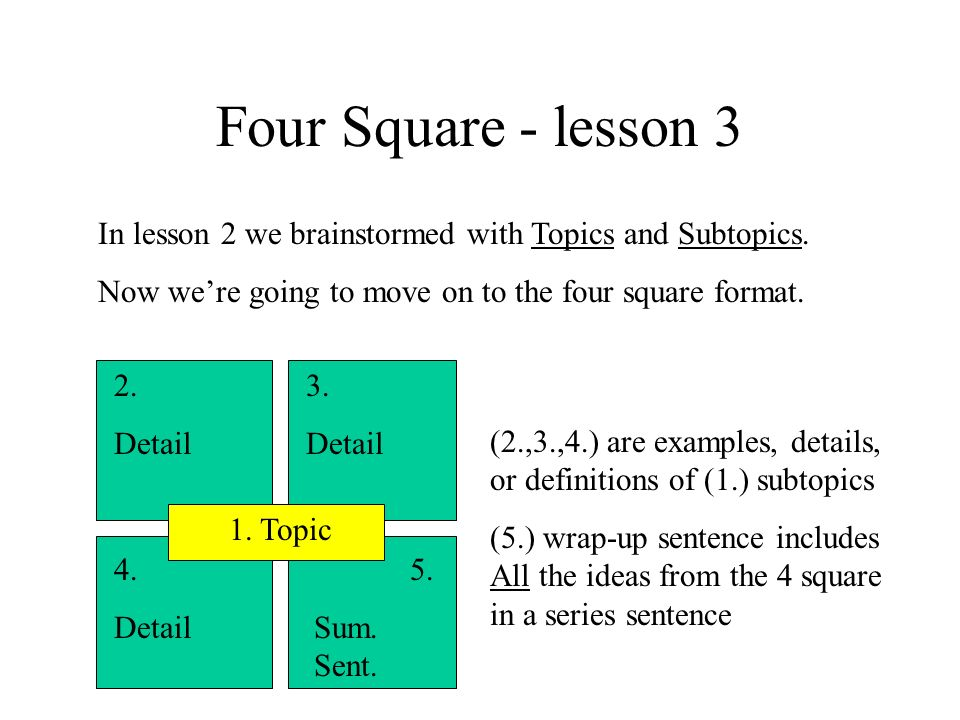 Four Square - lesson 3 In lesson 2 we brainstormed with Topics and Subtopics. Now we're going to move on to the four square format.