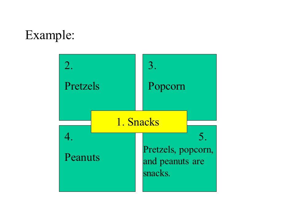Example: 2. Pretzels 3. Popcorn 1. Snacks 4. Peanuts