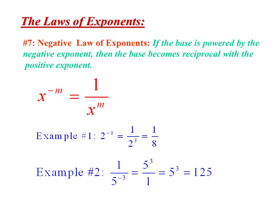 The Laws of Exponents: #7: Negative Law of Exponents: If the base is powered by the. negative exponent, then the base becomes reciprocal with the.