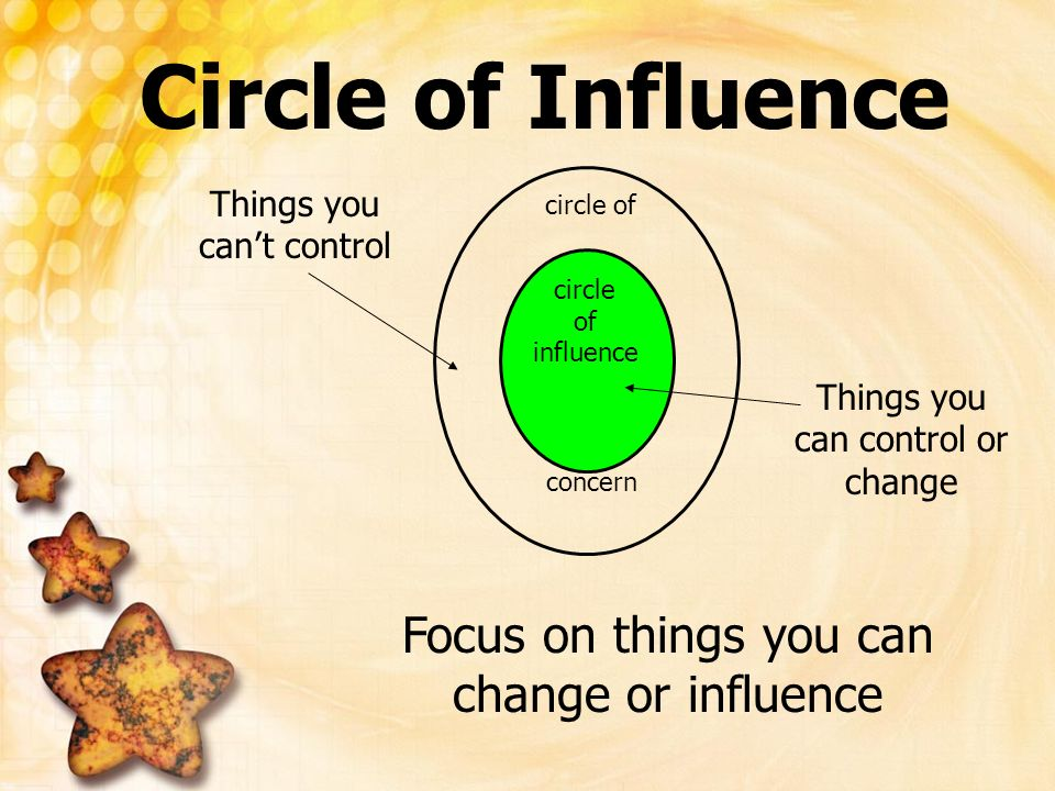 Circle of Influence Focus on things you can change or influence