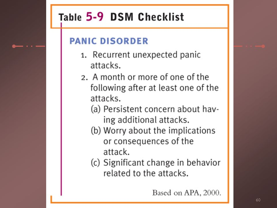 chapter 3 abnormal psychology Study chapter 1- abnormal psychology: an overview flashcards from jennifer nichols's class online, or in brainscape's iphone or android app learn faster with spaced repetition.
