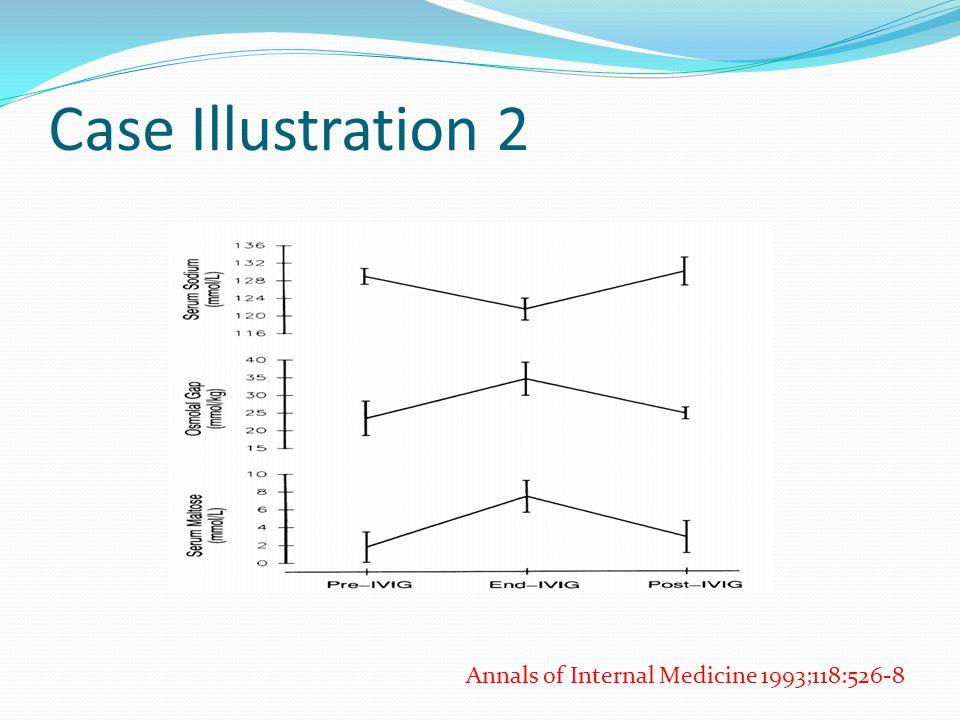 Case Illustration 2 Annals of Internal Medicine 1993;118:526-8