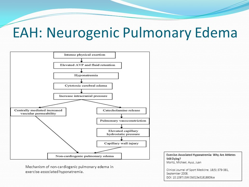 EAH: Neurogenic Pulmonary Edema