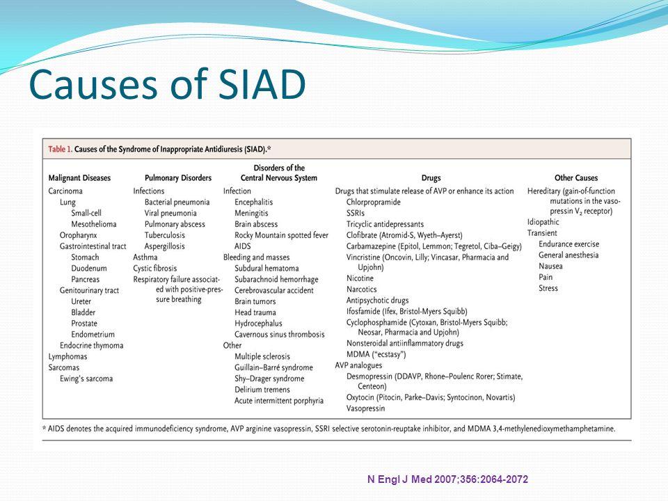 Causes of SIAD N Engl J Med 2007;356:2064-2072