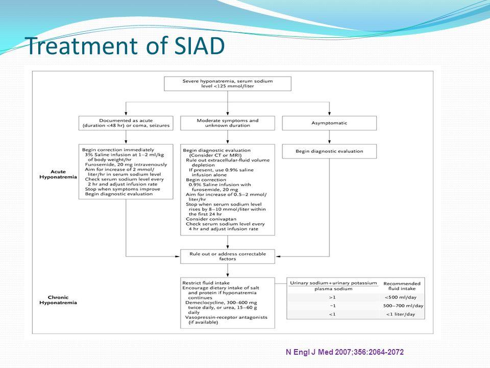 Treatment of SIAD N Engl J Med 2007;356:2064-2072