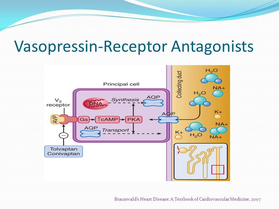 Vasopressin-Receptor Antagonists