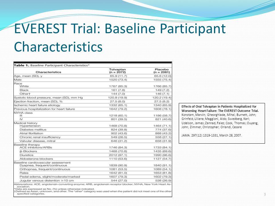 EVEREST Trial: Baseline Participant Characteristics