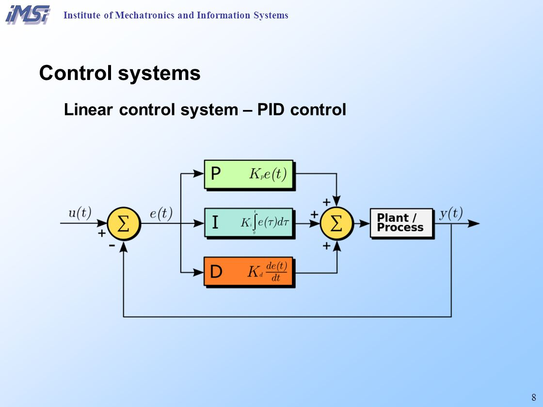 linear control system introduction This chapter concerns the analysis and control system design of linear multivariable systems  vol vii – control of linear multivariable systems - katsuhisa.