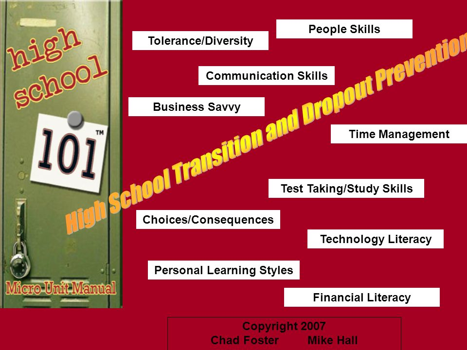 Test Taking/Study Skills Choices/Consequences Personal Learning Styles
