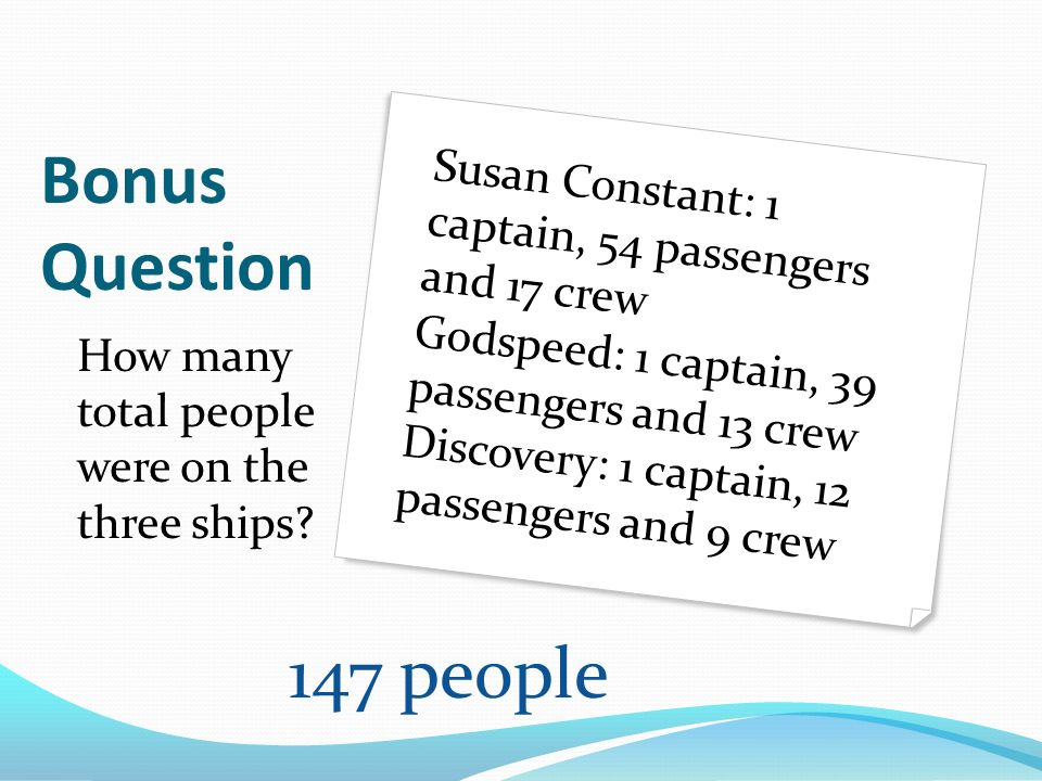 Bonus Question Susan Constant: 1 captain, 54 passengers and 17 crew. Godspeed: 1 captain, 39 passengers and 13 crew.