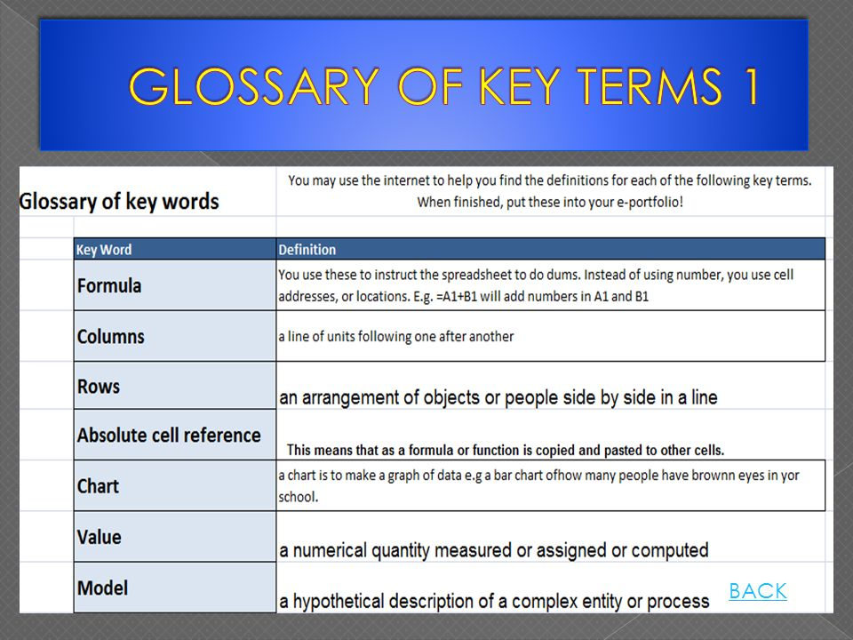 glossary of key terms hsc