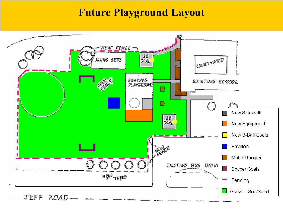 Future Playground Layout