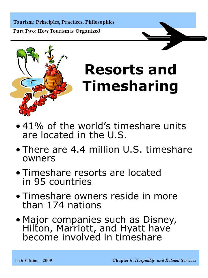Study on timeshare industry with respect