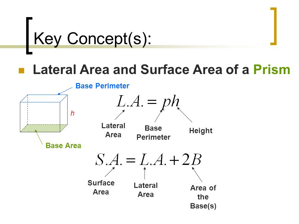 Key Concept(s): Lateral Area and Surface Area of a Prism
